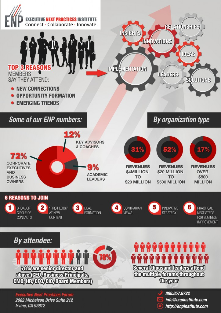 enp infographic